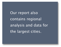 Our report also contains regional analysis and data for the largest cities.